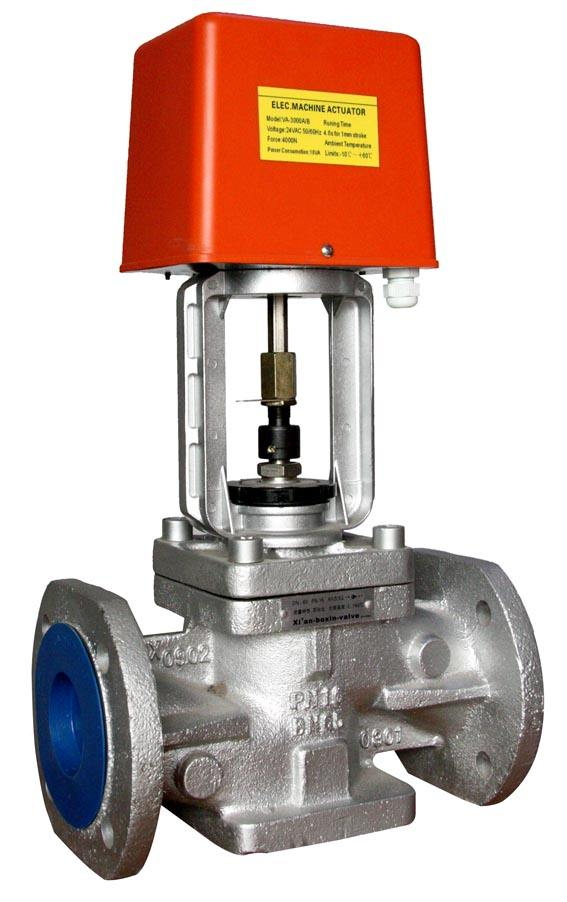 气动与电动调节阀的区别分析图片